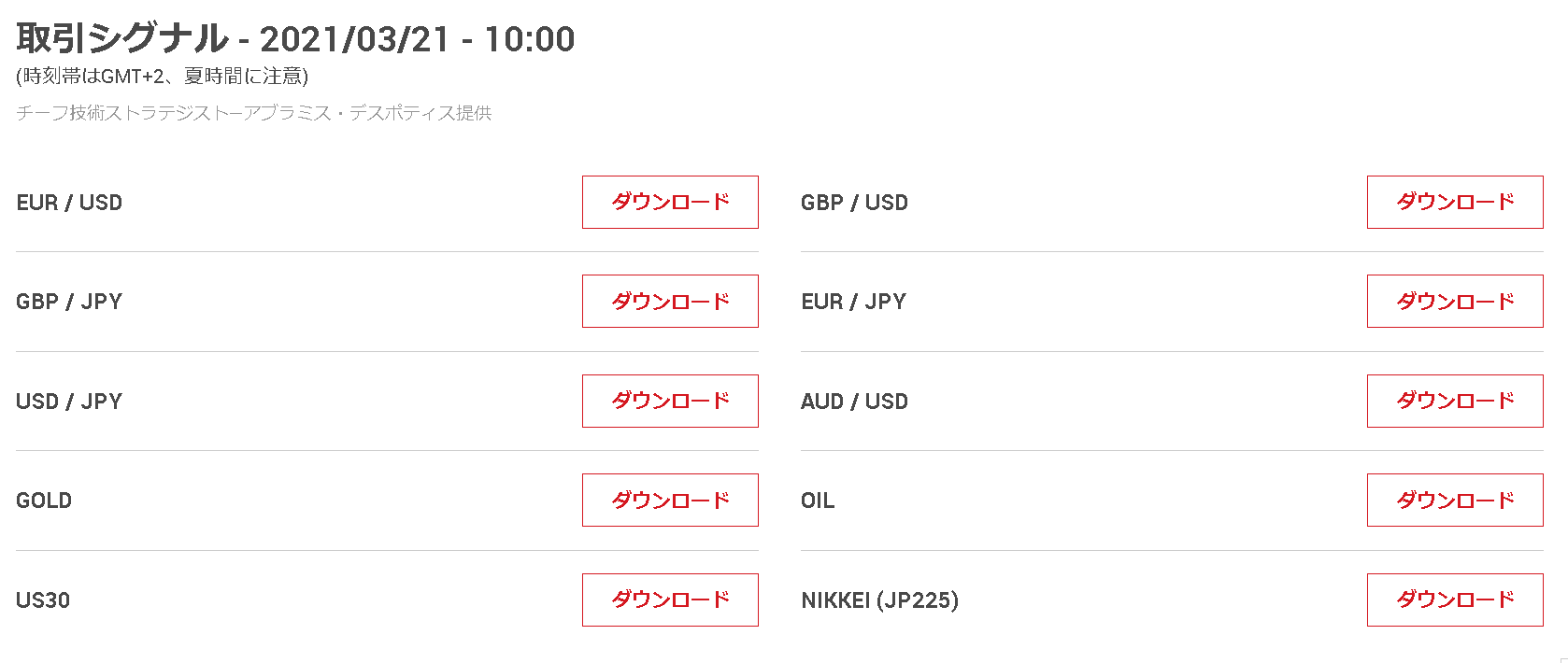 Currency-pair